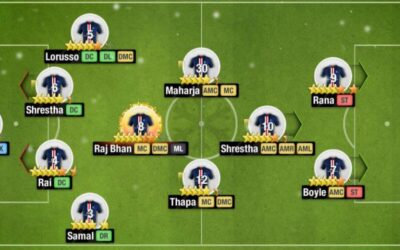 Top Eleven Tiki Taka Formation Tactics with defensive arrow and attacking arrow
