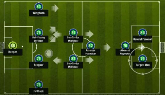 soccer manager 4-3-3 formation tactics and formation tips and guide