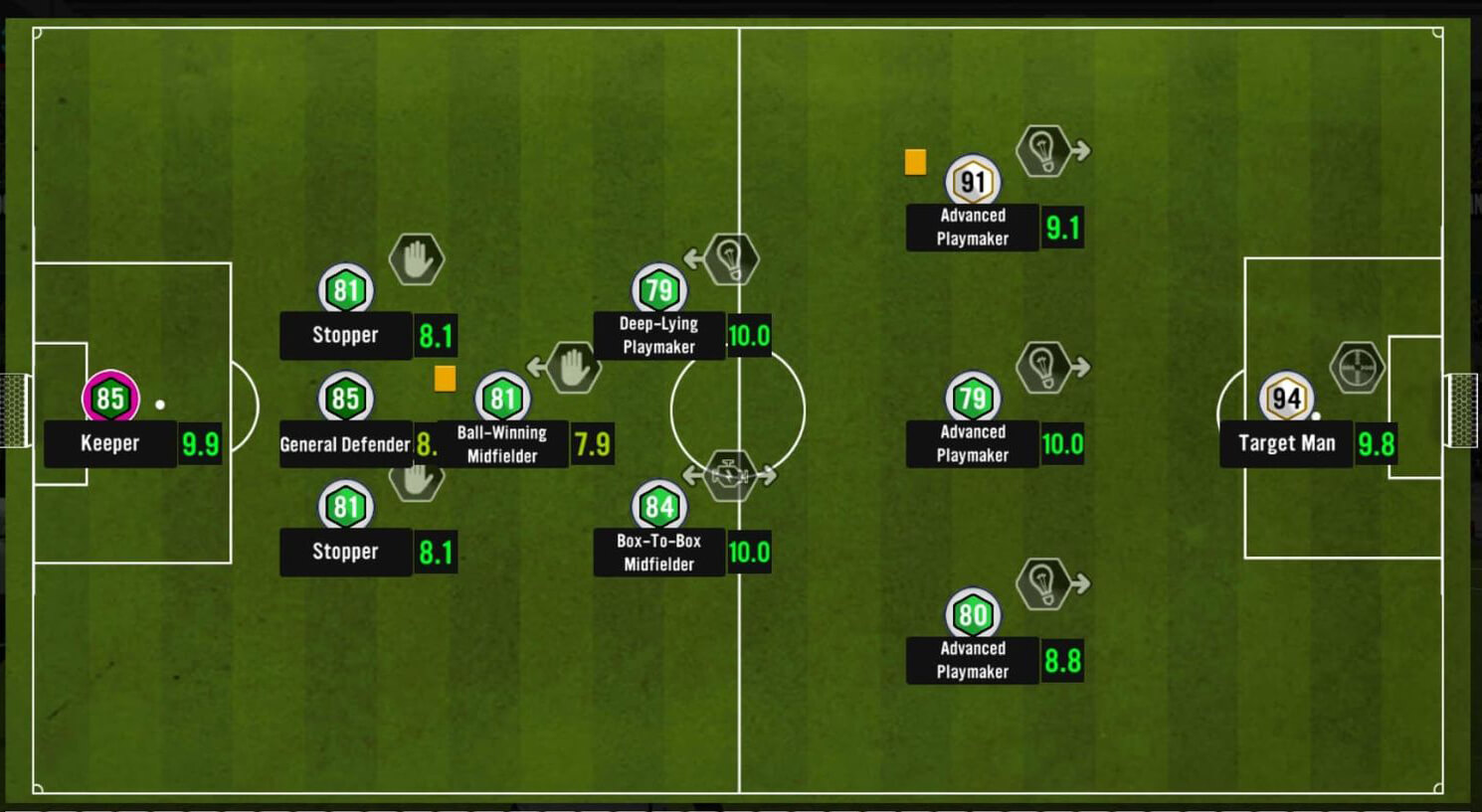 soccer manager 2021 3-1-2-3-1 beat arsenal fc