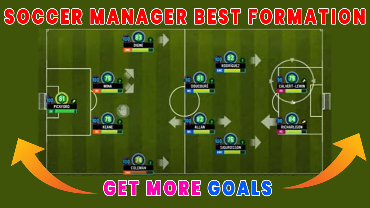 soccer manager best formation getting more goals tactics for a online offline football manager game