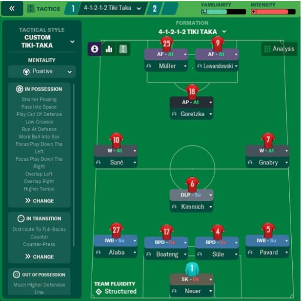 4-1-2-1-2 Tiki Taka formation Football manager best tactics and tips