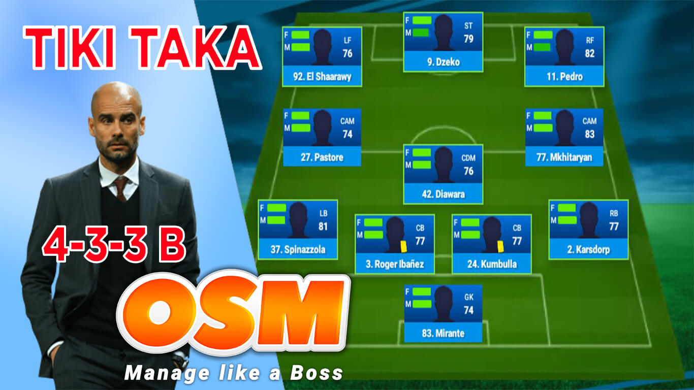 Tiki Taka formation for online football manager osm tactics