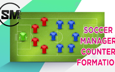 Soccer Manager Counter Formations