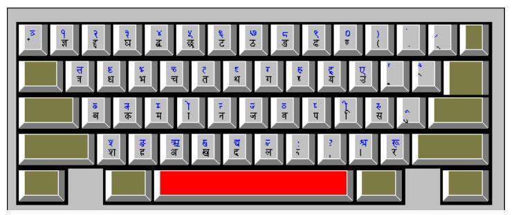 Typeshala Nepali typing keyboard layout