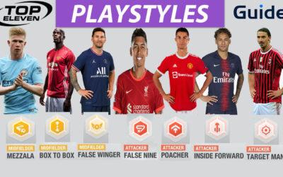 Top Eleven Football Manager Player's PlayStyle Guide