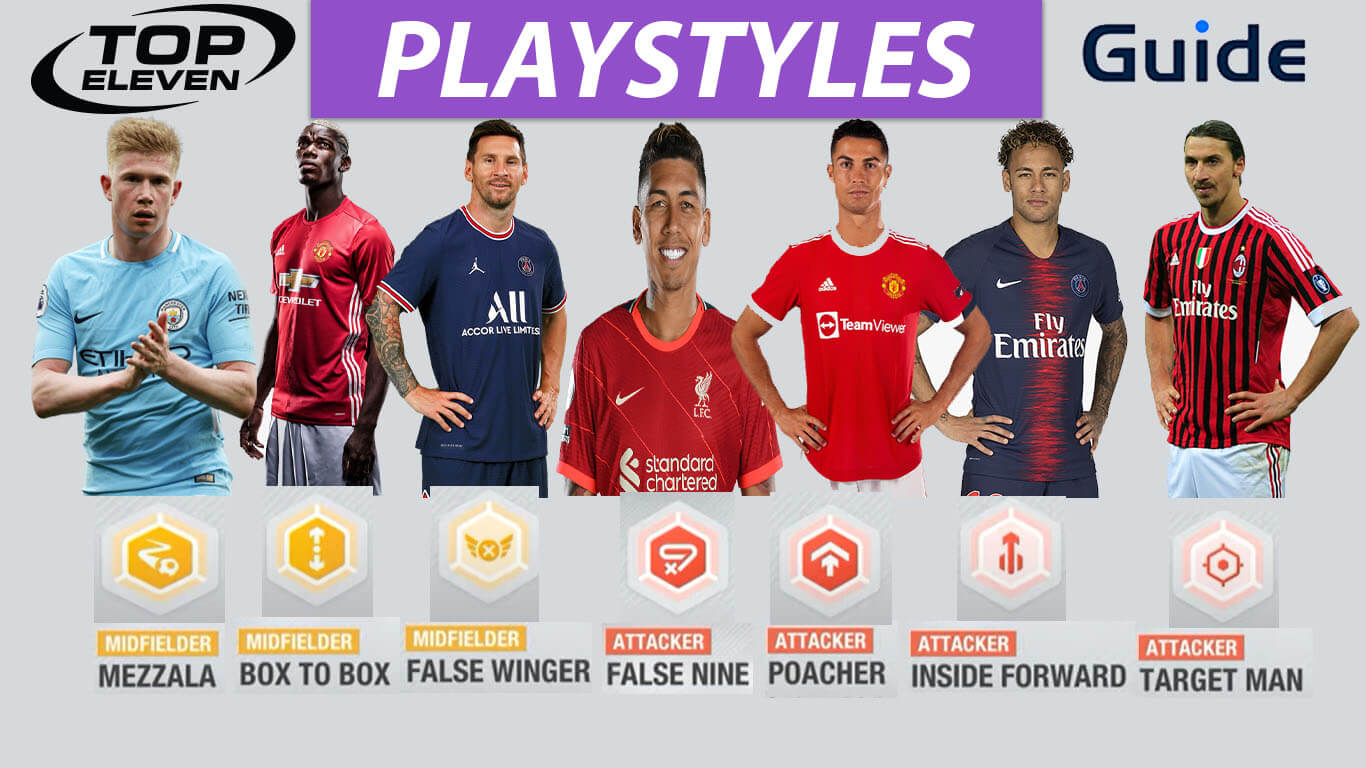 Top Eleven Football Manager Player's Play styles guide